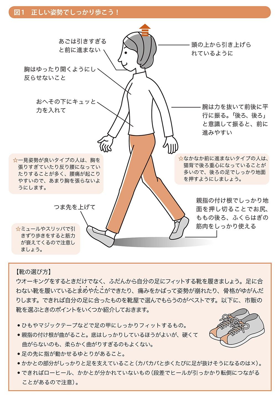 歩き 歳 つま先 1